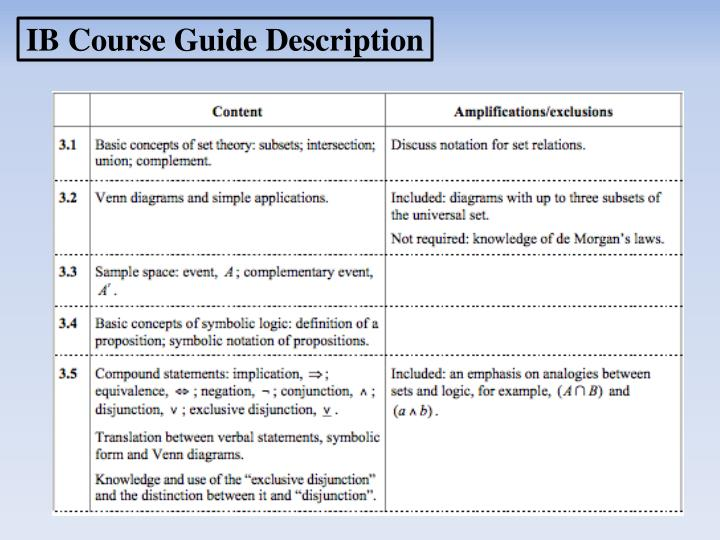 Ib course guide description