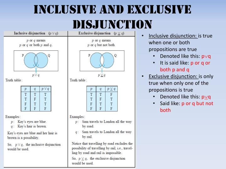 Inclusive and Exclusive Disjunction