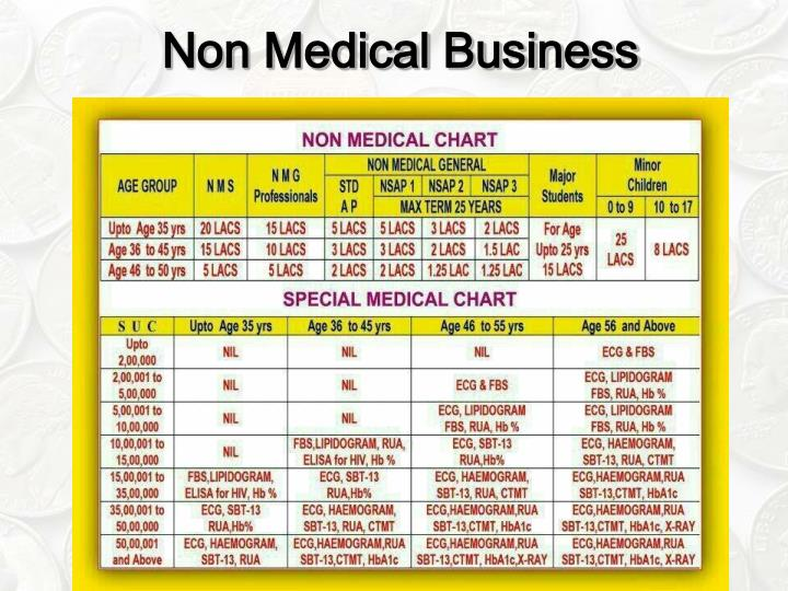 Non Medical Business