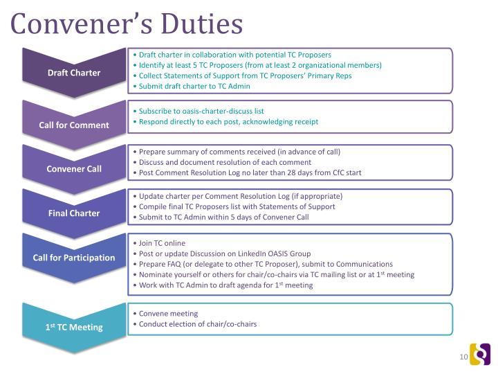 Convener's Duties