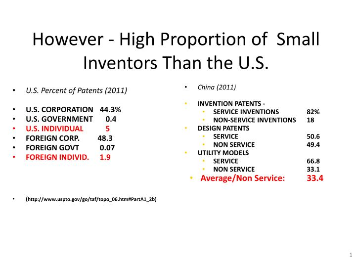 however high proportion of small inventors than the u s