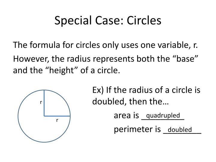 Special Case: Circles