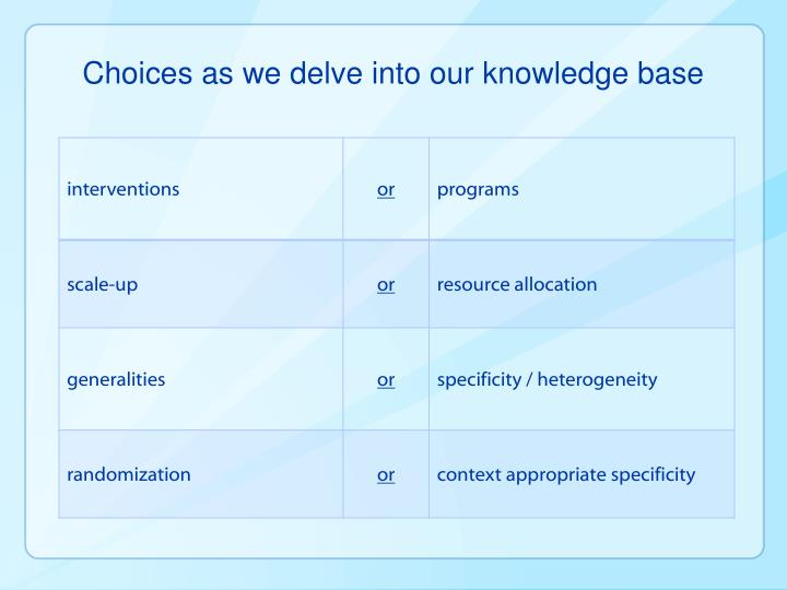 Choices as we delve into our knowledge base
