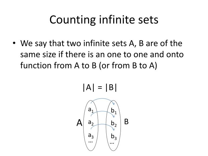 Counting infinite sets