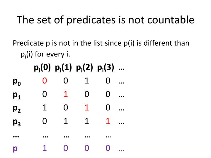 The set of predicates is not countable