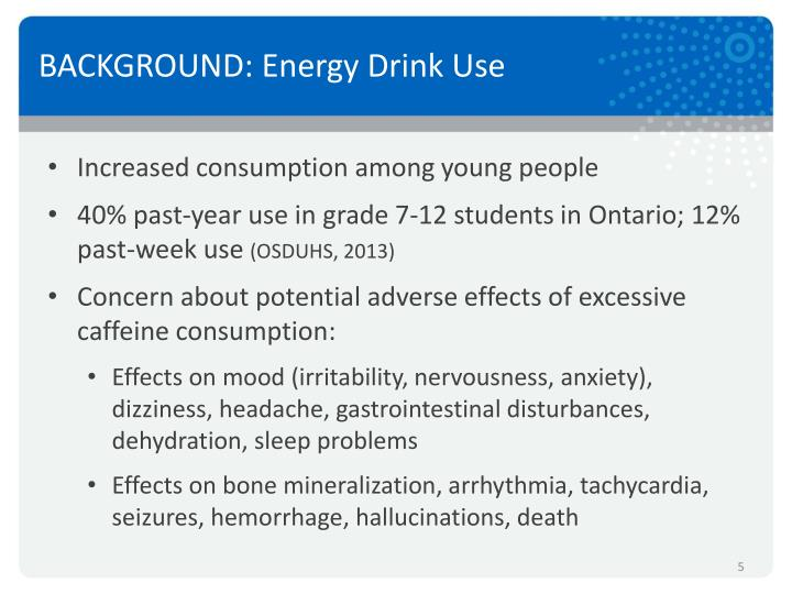 BACKGROUND: Energy Drink Use