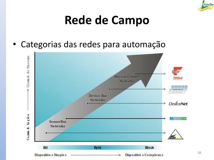Rede de Campo
