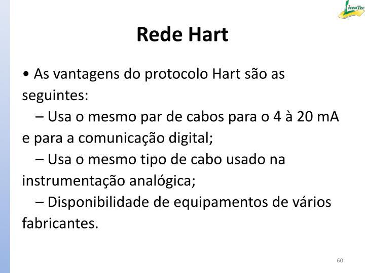 Rede Hart