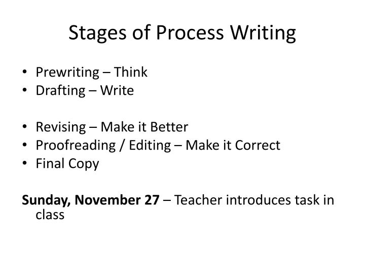 Stages of Process Writing