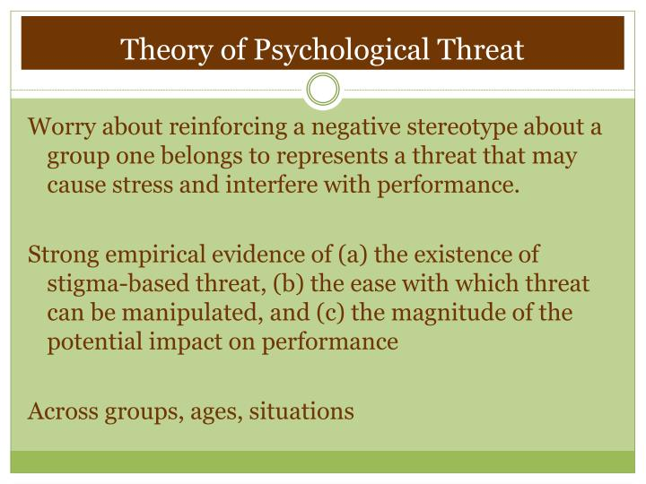 Theory of Psychological Threat