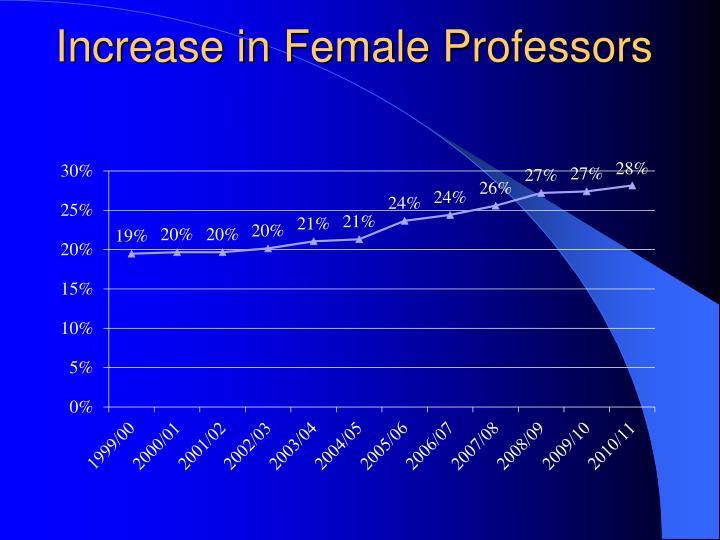 Increase in Female Professors