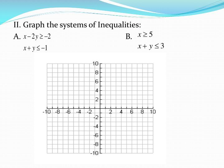 II. Graph the systems of Inequalities: