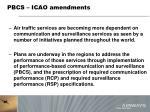 pbcs icao amendments