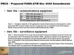 pbcs proposed pans atm doc 4444 amendments2