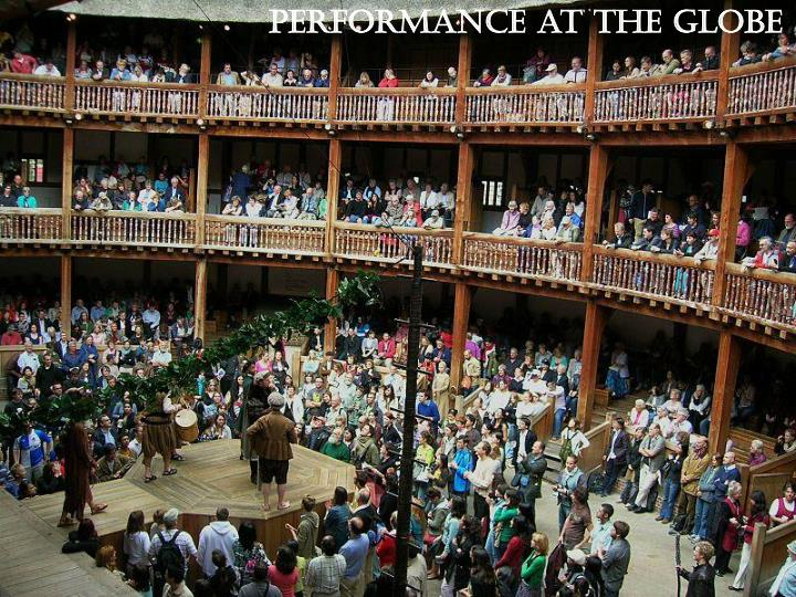Performance at the globe