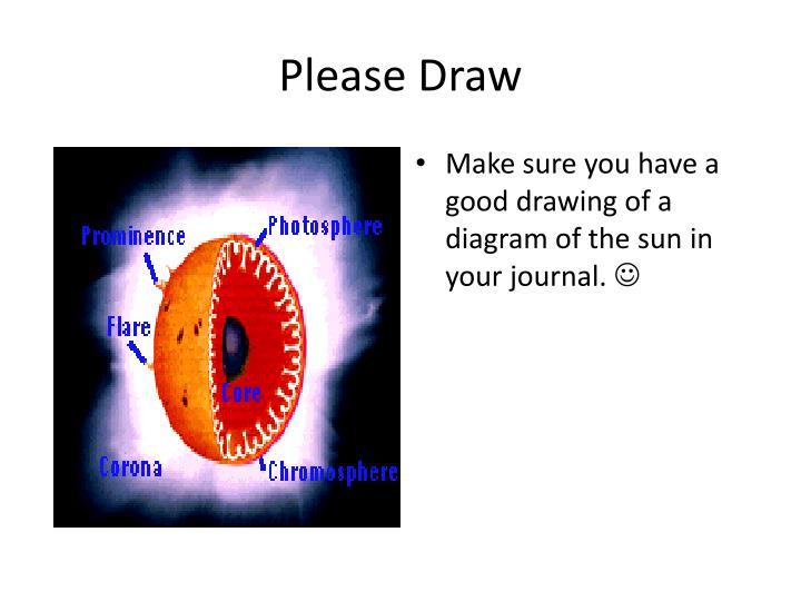 Please Draw