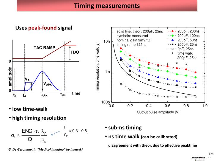 Timing measurements
