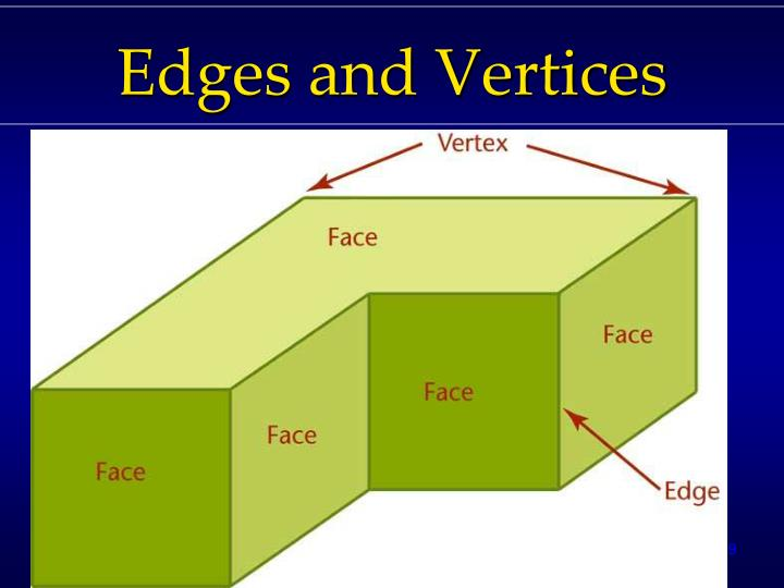 Edges and Vertices