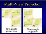 multi view projection