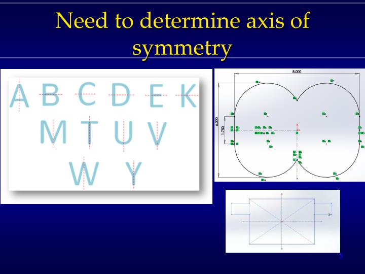 Need to determine axis of symmetry