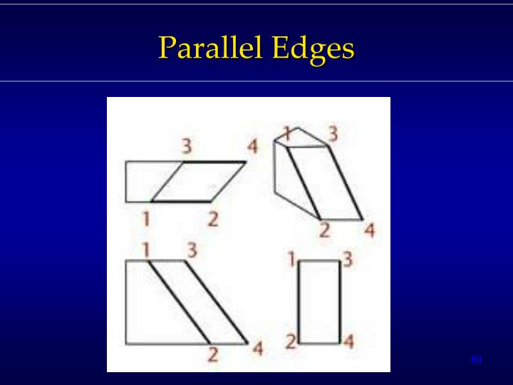 Parallel Edges
