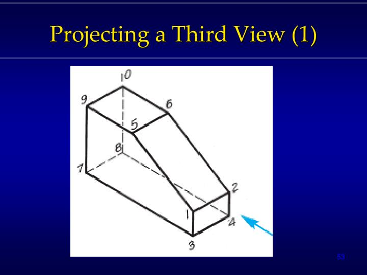 Projecting a Third View (1)
