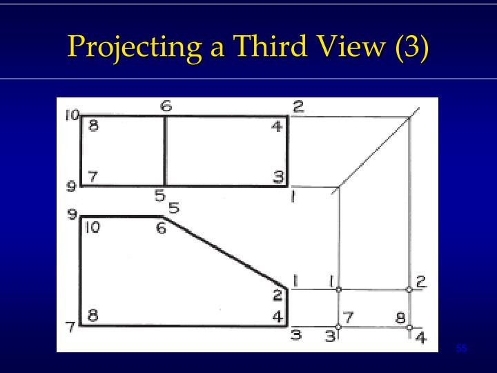 Projecting a Third View (3)