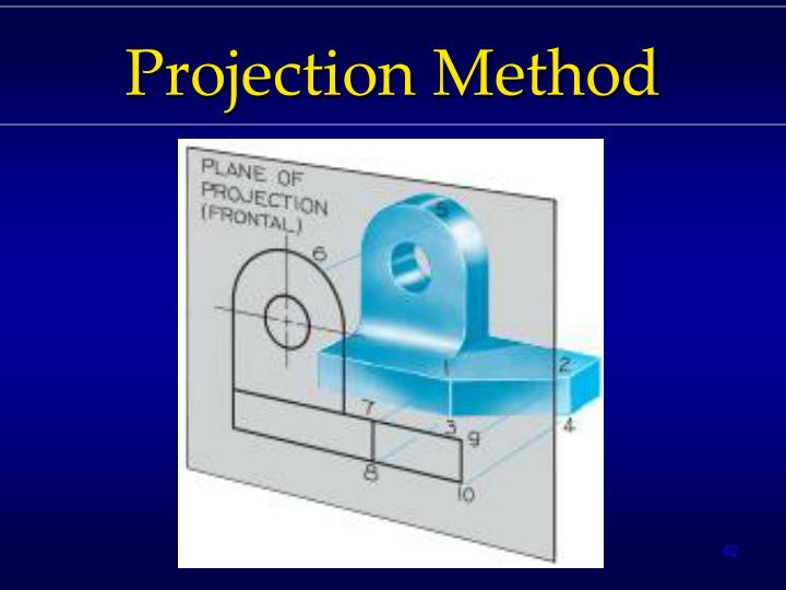 Projection Method