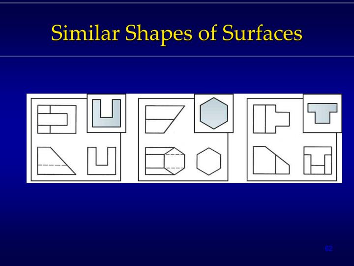 Similar Shapes of Surfaces
