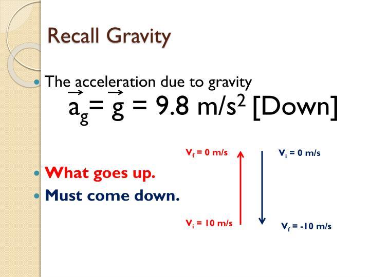 Recall Gravity