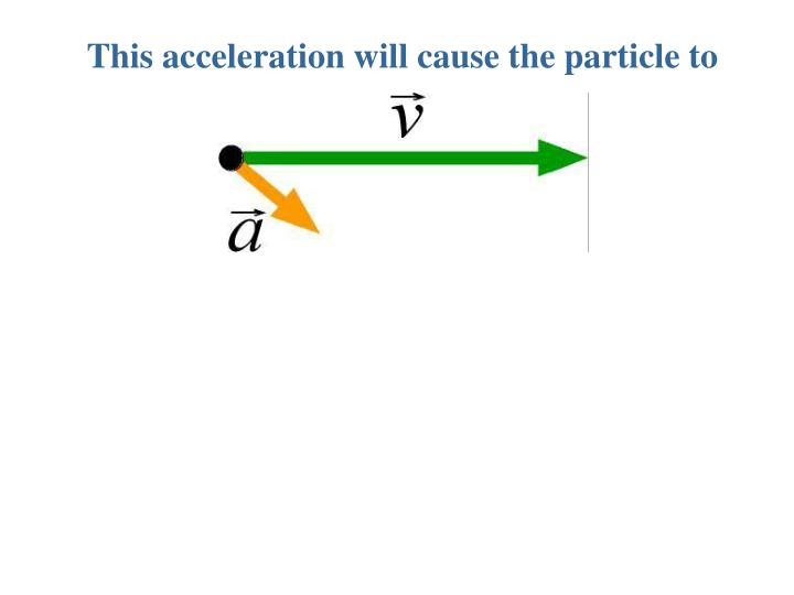 This acceleration will cause the particle to