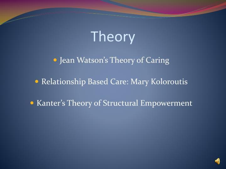 kanter s organizational empowerment theory Nurses rosabeth moss kanter's (1977) theory of organizational empowerment staff nurse empowerment and effort–reward imbalance 115.