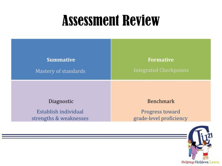 Assessment Review