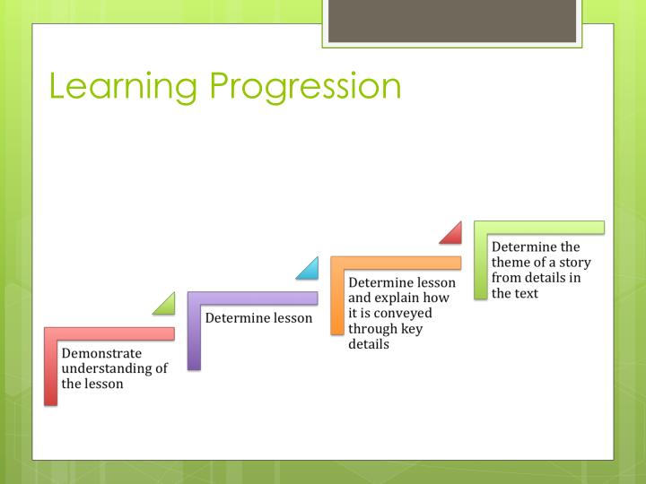 Learning Progression