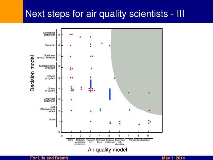 Next steps for air quality