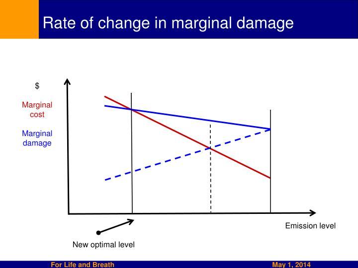Rate of change in marginal damage