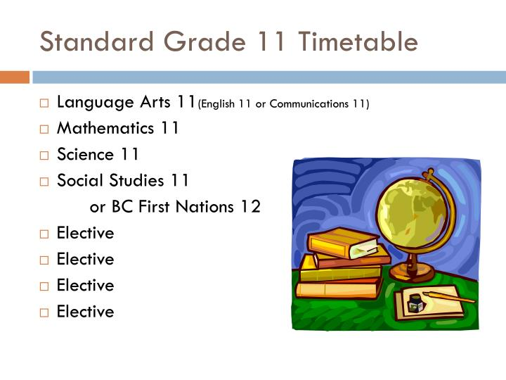 Standard Grade 11 Timetable