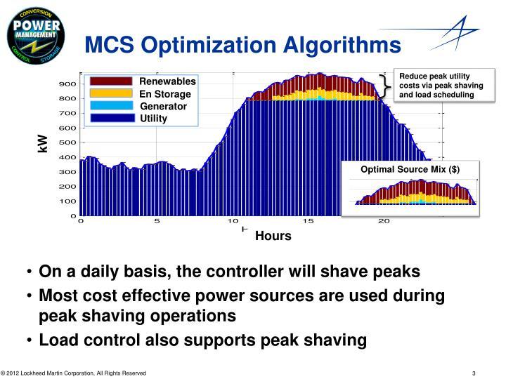 MCS Optimization Algorithms