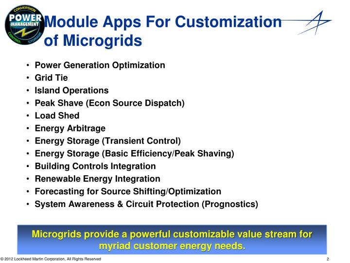 Module apps for customization of microgrids