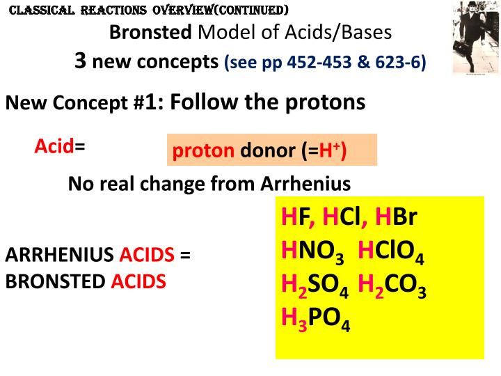 theories of acids and bases pdf