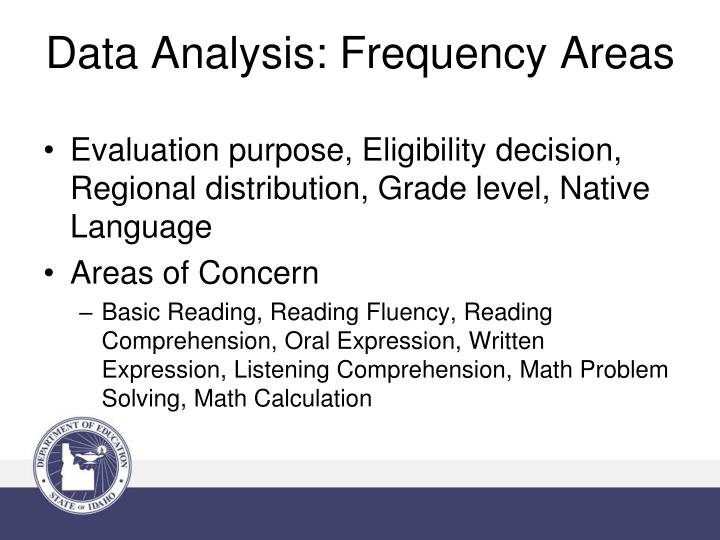 Data analysis frequency areas
