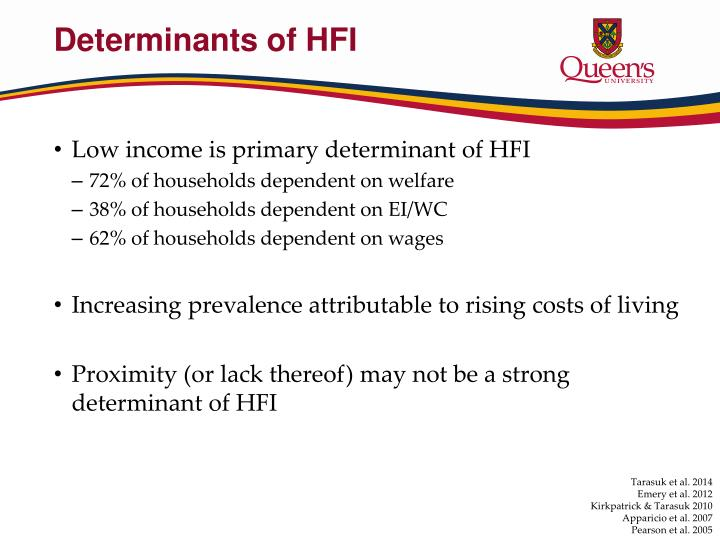 Determinants of HFI