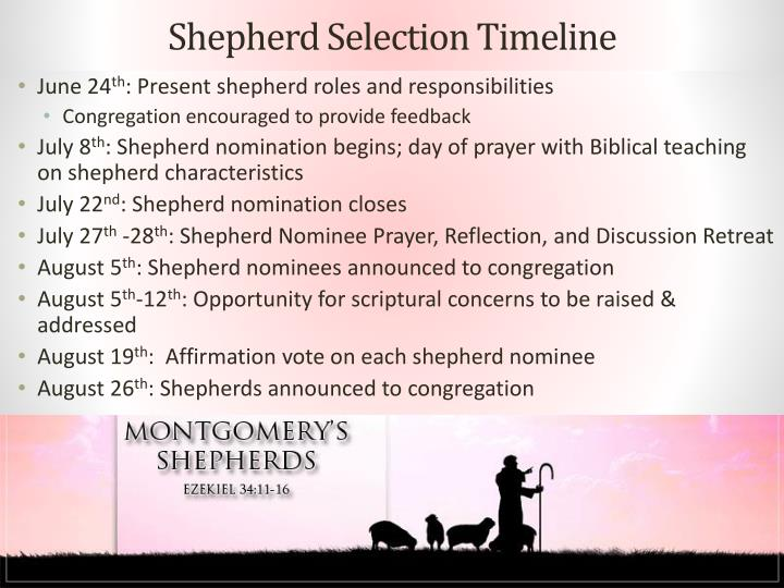 Shepherd selection timeline