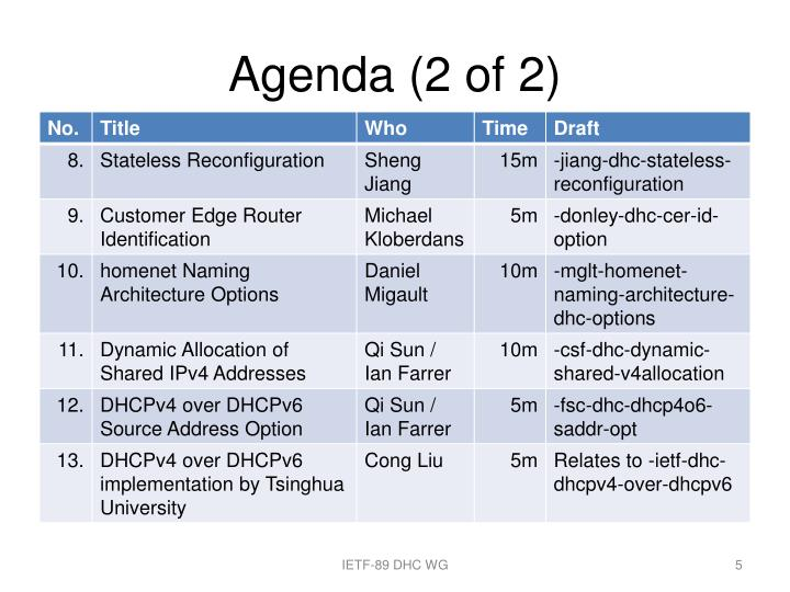 Agenda (2 of 2)