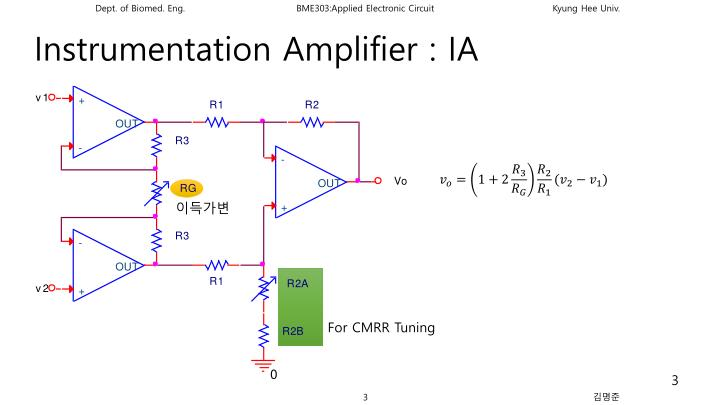 Instrumentation Amplifier : IA