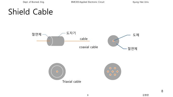 Shield Cable