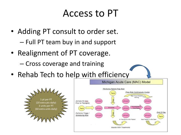 Access to PT