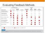 evaluating feedback methods