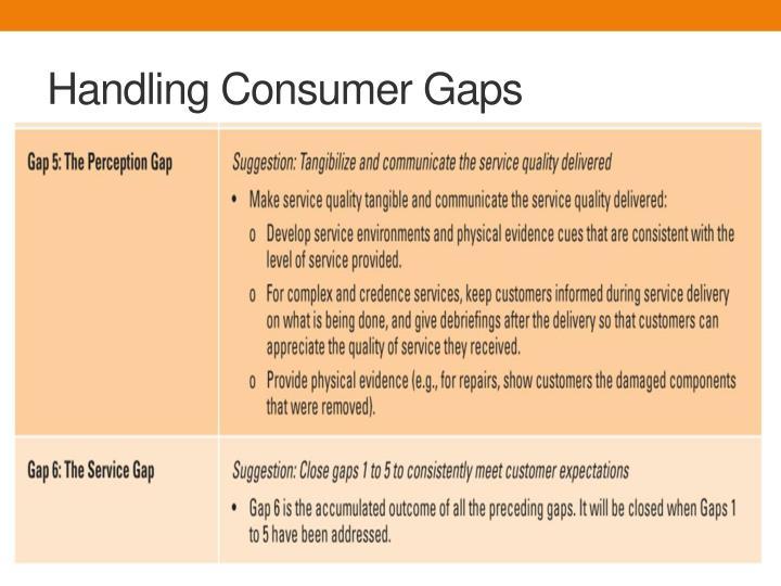 Handling Consumer Gaps