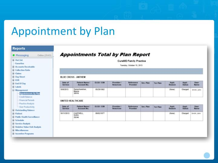 Appointment by Plan